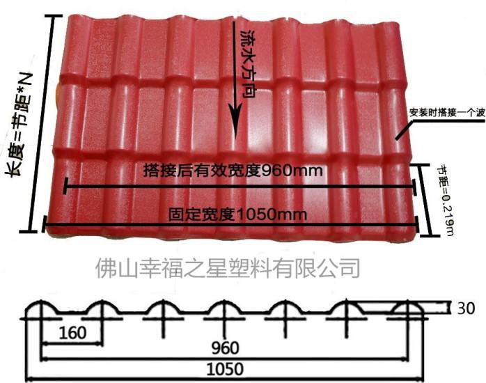 屋顶瓦 合成树脂瓦 环保隔热新型屋檐瓦 环保胶瓦 品质保证图片