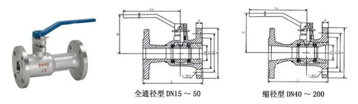 不锈钢高温球阀主要零件及材质图片