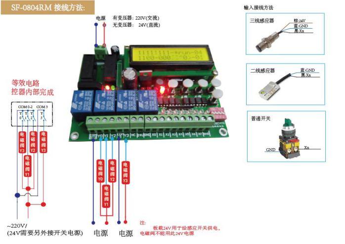 简易可编程plc 自定义气缸控制器 气缸电磁阀控制/状态帧控制图片