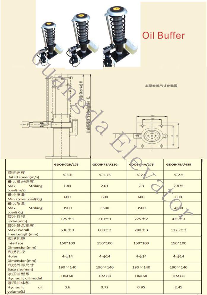 > 高质量电梯液压缓冲器