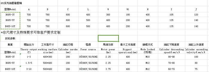 四柱油压机bg05h系列图纸与参数图片