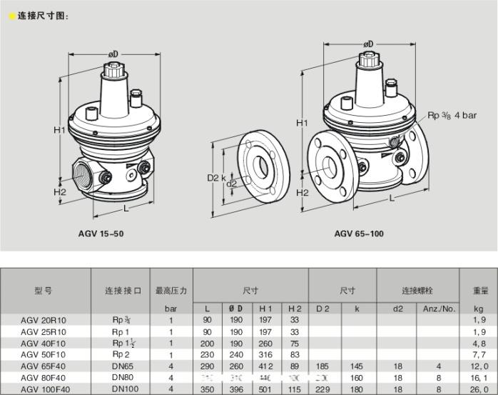70-150mbar此减压阀安装在水平管线或垂直管线中顺应燃气流向.图片