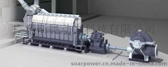 工业用柴油发动机 (960KW~9,500KW)
