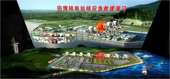 核电站事故演习沙盘
