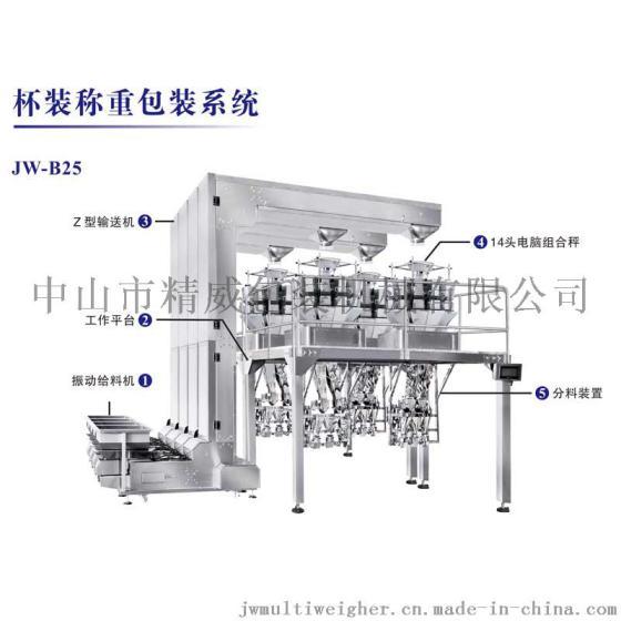 全自动杯装称量包装机, 薯片包装机 ,红枣组合秤包装机