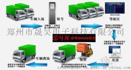 工厂车辆装货排队管理系统 吉林首选图片,工厂