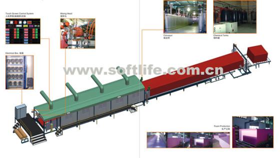 全自动海绵连续发泡生产线 (SL-08FC)