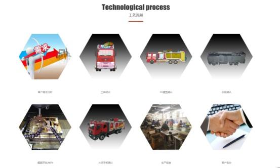 汽车模型制造工艺有哪些呢?