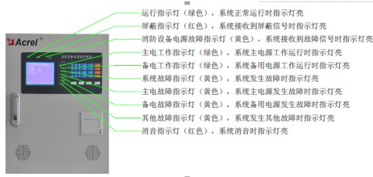 AFPM100消防设备电源监控系统在上海