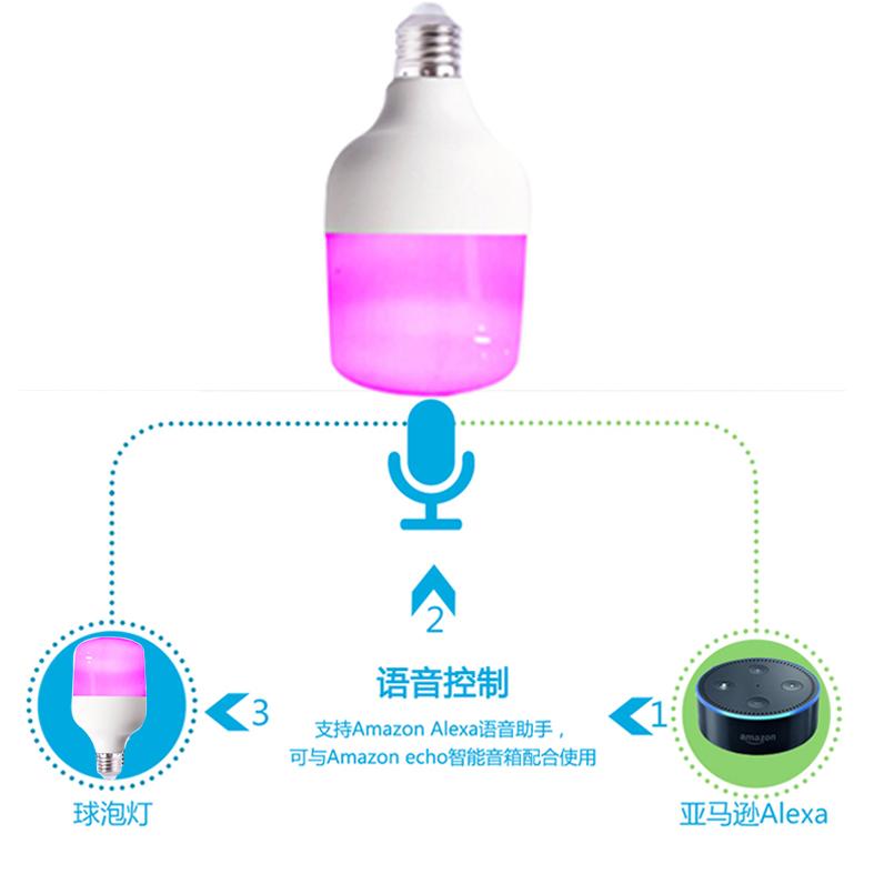 RGB自由调光/调色/亮度/wifi智能