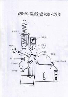旋轉蒸發儀的漏氣檢測