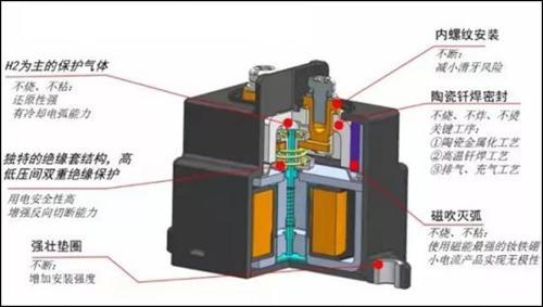 解密高压直流继电器陶瓷封装