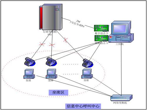 論寶冶技術在電商中的客戶管理