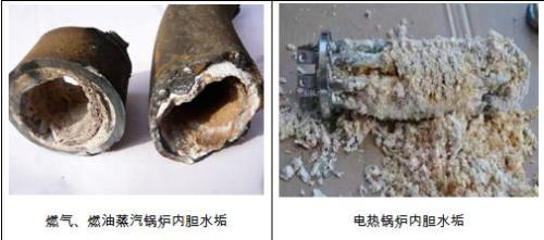 锅炉水垢预防维护建议