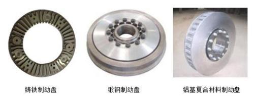 CBN/PCD刀具在轨道制动盘领域中的应用
