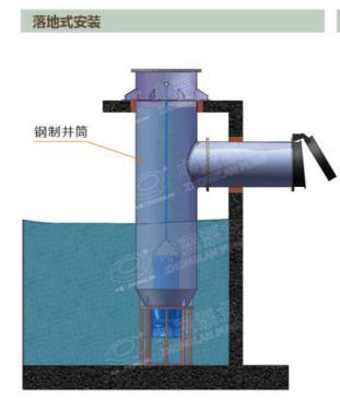 水泵的制作工艺对质量的影响