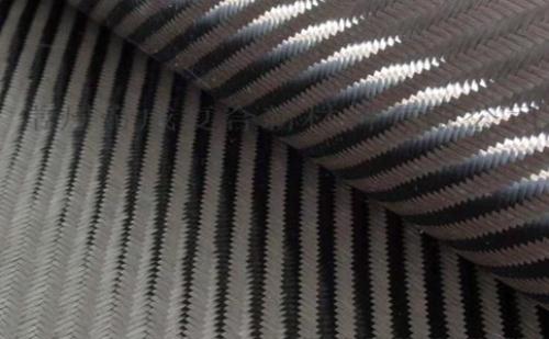 走出壟斷的中國式碳纖維