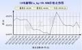 上海现货铜价走势2017年6月21日