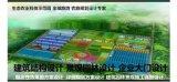 區域規劃、產業規劃、休閒農業園區規劃