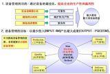 生产设备管理软件功能以及使用