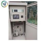 煤气氧含量分析仪(电化学、磁氧、激光)