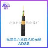 ADSS 全介質自承式光纜