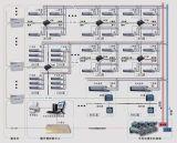 中央空调远程末端控制系统(JN3000-M)
