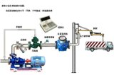 化工计量-液体定量灌装槽车计量系统(YLJ-II)