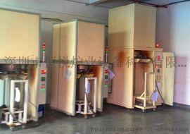 深圳恆悅HY-36-10鈡罩式氣氛保護熱處理爐