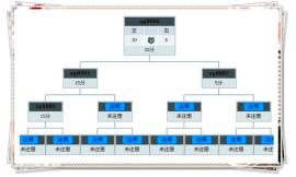 双轨直销软件开发|双轨制直销软件奖金制度|双轨模式结合版