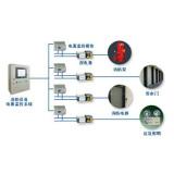 消防監控系統