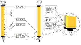 安全光栅原理及接线图