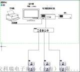 金地天府二期电力监控系统的设计及应用