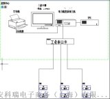 金地天府二期電力監控系統的設計及應用