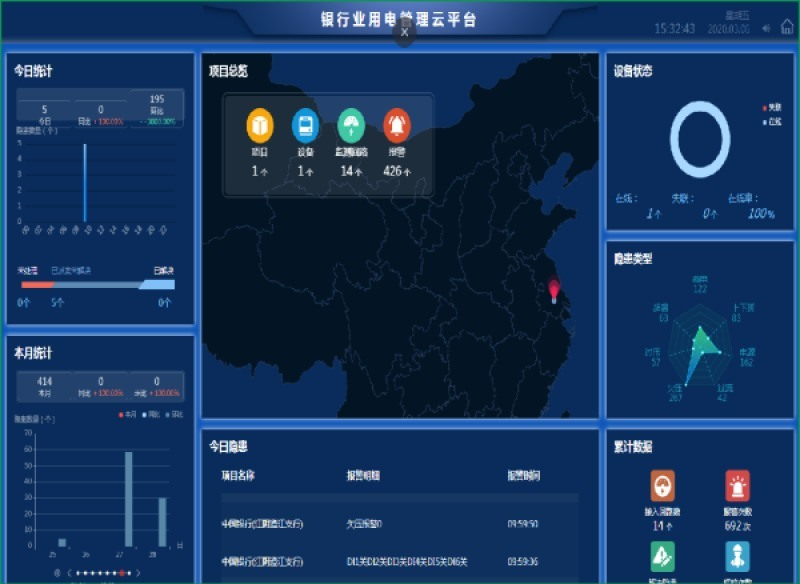 山东省各市区推广安装银行系统智慧安全用电管理系统