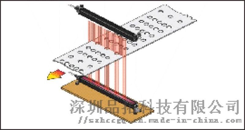 孔洞測量光幕 紅外線檢測光柵