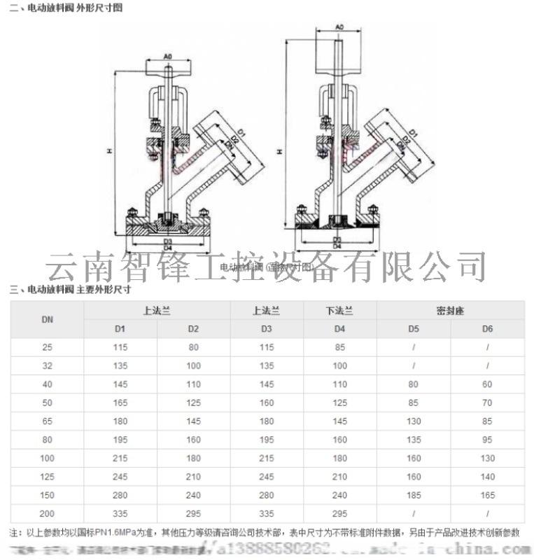 FL941FW上(下)展式电动放料阀
