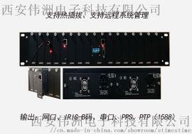 热插拔卡式NTP授时服务器