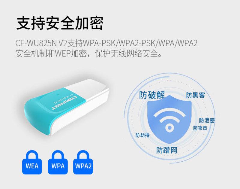 COMFAST CF-WU825N 免驱网卡