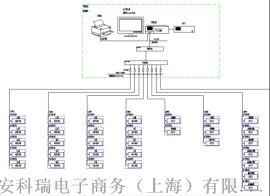 金海國際遠程預付費電能管理系統的設計與應用