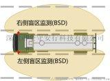 货车挂车牵引车盲区监测系统BSD