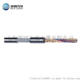 高柔性屏蔽拖链电缆PUR-FLEX-C
