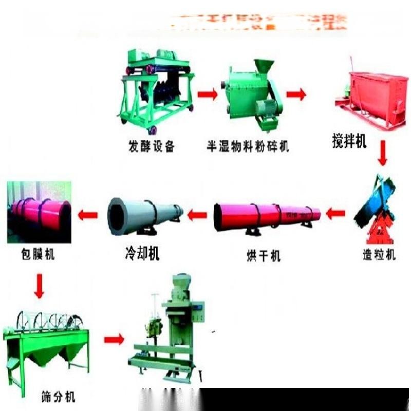 有機肥翻堆設備,雞糞發酵翻拋機,履帶式條垛翻堆機