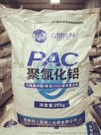 聚合氯化铝多少钱一吨
