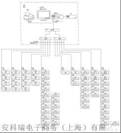 華池縣城集中供熱工程電力監控系統的研究與應用