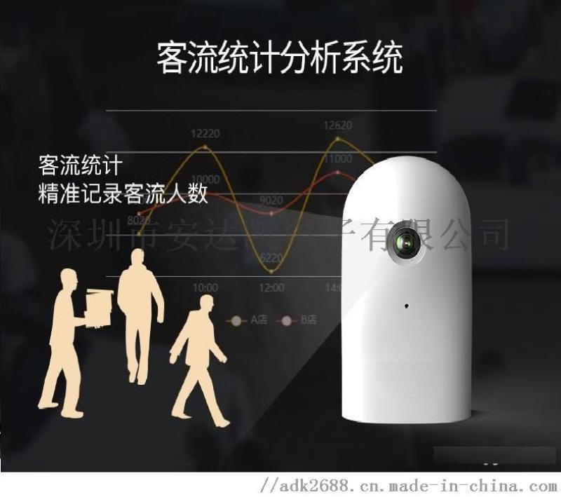 云南客流计数系统 乘客深度训练算法 广场客流计数系统