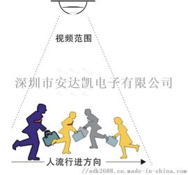 河南广场计数器功能 智能客流量统计技术 广场计数器