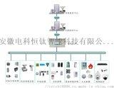 杭州配電站房環境智慧監控系統平臺App