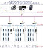 盐城阿特斯协鑫阳光科技有限公司二期年产500MW太阳能电池片建设项目电力监控系统