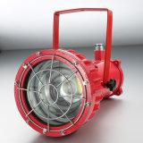 DGC175/127J(A)矿用隔爆型投光灯